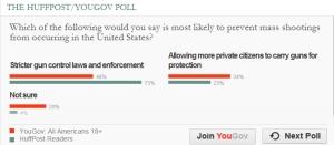 NRA poll