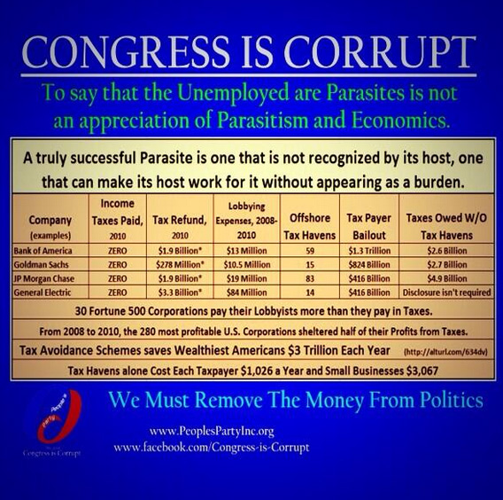 Obama And Wall Street >> Our Corrupt Congress   Walking Upright Citizen's Brigade