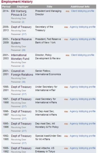 Geithner employment timeline 2