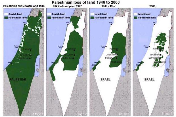 israel-palestine_map1